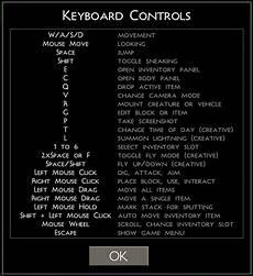 Keyboard Controls Keyboard Controls Survivalcraft Wiki Fandom