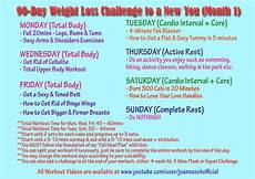 90 Day Weight Loss 90 Day Weight Loss Plan