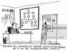 Funny Organizational Chart Organizational Chart Cartoons And Comics Funny Pictures