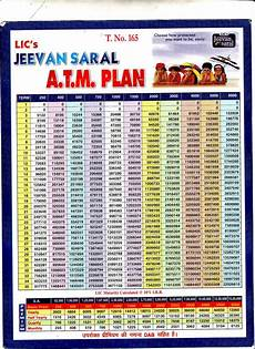 Lic Jeevan Saral Maturity Amount Chart Lic S Jeevan Saral Why So Much Confusion