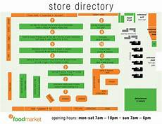 Grocery Store Map Layout Of A Supermarket Search With Images