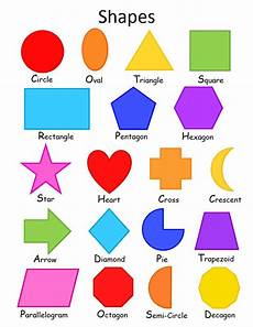 Shape Chart For Toddlers Shapes A Simple Colorful Shapes Chart For Toddlers