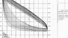 Ammonia Vapour Pressure Chart Aqua Ammonia Enthalpy Concentration Diagram Youtube