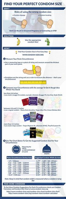 Magnum Condoms Size Chart Find Your Perfect Infographic