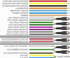Wire Color Code Chart Us Electrical Wire Color Code Chart Cleaver How To Connect