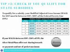 Subsidy Chart 2017 Do You Qualify For Subsidies In 2017 Solid Health Insurance