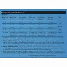 Blue Buffalo Puppy Feeding Chart 18 Unique Blue Buffalo Puppy Food Feeding Chart