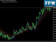 Download 3 MA Cross Arrows With Alert Forex Indicator For