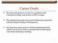 Career Development Goal Examples Creating S M A R T Goals Umass Dartmouth