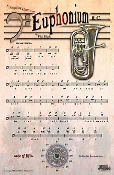 Baritone Bc Chart Euphonium Phil Black