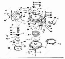 Johnson 1996 40 Sj40rleds Rewind Starter Parts Catalog