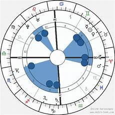 Jeffrey Dahmer Birth Chart Jeffrey Dahmer Birth Chart Horoscope Date Of Birth Astro