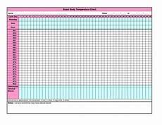 Basal Body Temperature Chart Doc Temperature Chart