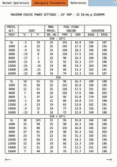 Baron 58 Performance Charts The Beechcraft Baron Is Finally Here Simcoders Com