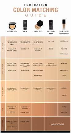 Ricci Foundation Colour Chart Foundation Color Matching Guide Glo Beauty Blog Makeup