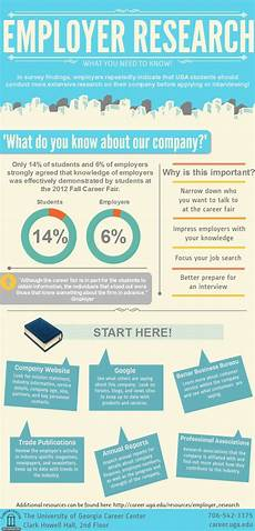 Questions For Career Fair Employer Research What You Need To Know Before You Attend