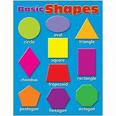 Shape Chart For Toddlers Basic Shapes Learning Chart 17 Quot X 22 Quot T 38207 Trend