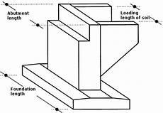 Abutment Definition Abutment Driverlayer Search Engine