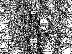 web bid visualcomplexity cod food web