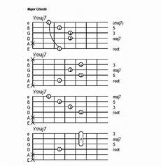 Printable Guitar Chords Chart Pdf Free 6 Sample Guitar Chord Chart Templates In Pdf