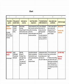 Behavior Chart For Adults 32 Behavior Chart Examples Amp Samples In Ms Word Ms Excel