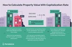 Calculate Cap Rate How To Calculate Property Value With Capitalization Rate
