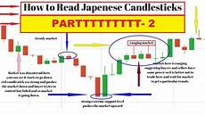 How To Understand Candlestick Chart Learn Way To Trade Each Candlestick Understanding The