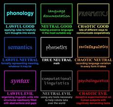 Research Alignment Chart Linguistics Alignment Chart From Nathan Sanders On Twitter