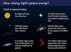 Light Years Away What Is A Light Year Nasa Space Place
