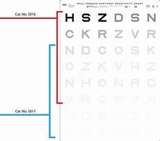 Contrast Sensitivity Chart Pdf Pelli Robson Trans Illuminated Contrast Sensitivity Chart