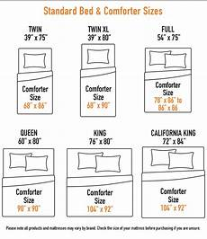 Bed Comforter Size Chart Comforter Buying Guide Size Chart Amp Types Designer Living