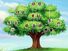 Framily Tree How To Start Tracing Your Family Tree Clickhowto
