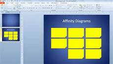 Affinity Diagram Template Free What Are Affinity Diagrams Powerpoint Presentation