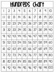 100 Board Chart 9 Best Images Of Hundreds Chart Printable Pdf Hundred