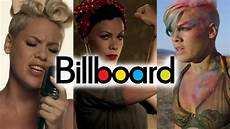 Youtube Girl Chart P Nk Billboard Chart History Youtube