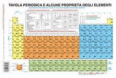 tavola peiodica scaricare tavola periodica zanichelli