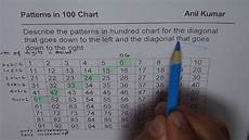 Patterns In T Charts Grade 4 Worksheets Diagonal Patterns In 100 Chart Grade 3 And 4 Youtube