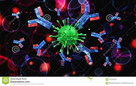 Immunoglobuline A