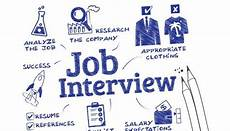 How Long After An Interview The Before After And In Between Of Interviewing