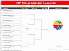 Basketball Tournament Program Template Googland G Template Updated 2011 College Basketball