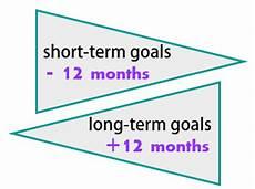 Short Term Goal And Long Term Goal For It Professional Excelsior College 187 Short Term Vs Long Term Goals