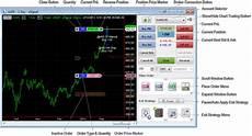 Sgx Charting Software Chart Trading Multicharts