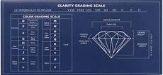 Rough Diamond Grading Chart Diamond Grading Going Beyond The 4 C S Of Diamonds