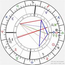 Hudson Birth Chart Oliver Hudson Birth Chart Horoscope Date Of Birth Astro