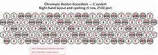 Piano Accordion Button Chart C System Button Accordion Button Accordion Violin