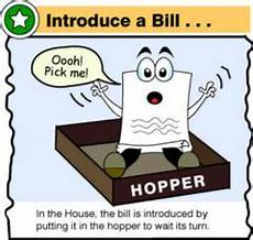 How A Bill Becomes A Law Flashcards Quizlet