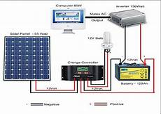 solar panel system diagram for android apk download