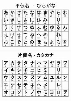 Hiragana Practice Chart Printable Printable Katakana And Hiragana Chart Katakana Chart