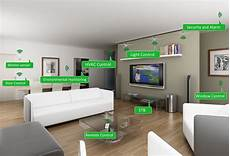 Home Automation Ideas Home Automation Smart Lighting Gets You In The Door