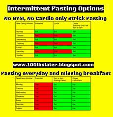 Intermittent Fasting Chart Intermittent Fasting And Other Things Health